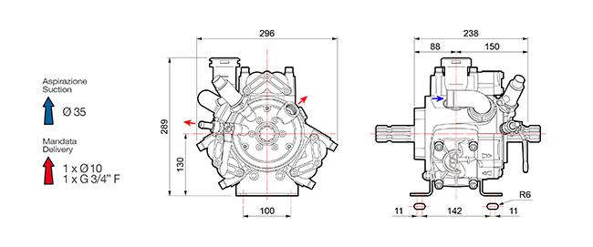 Αντλία υψηλής πίεσης COMET APS 51